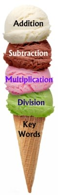Key Words for Solving Math Word Problems Ice Cream Classroom Display