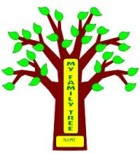 Think Green Fun Family Tree Project For Kids