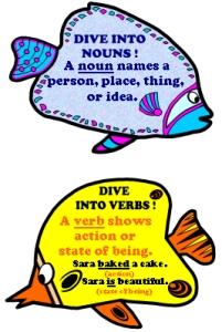 Parts of Speech Fish Ocean Theme Bulletin Board Display