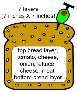 Sandwich Book Report Templates and Measurements