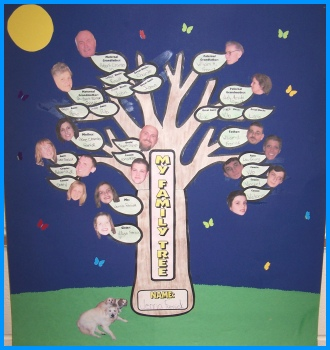 Family Tree Projects Ideas and Examples for Elementary School Students
