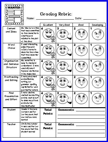 Wanted Poster Book Report Grading Rubric