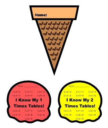 Math Multiplication and Times Tables Sticker and Incentive Charts Ice Cream Scoops