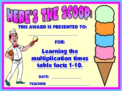 Multiplication Award Certificate for Elementary School Students