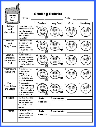 Sandwich Book Report Project: templates, printable worksheets, and grading rubric