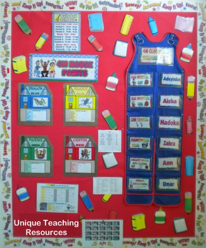 A classroom helpers bulletin board display using overalls pocket charts from Unique Teaching Resources.