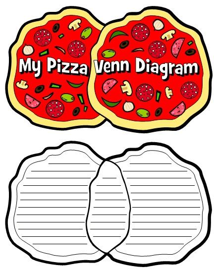 Fun Pizza Shaped Venn Diagram Templates and Book Report Project Ideas