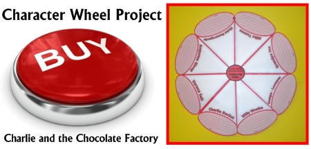 Buy Character Wheel Charlie and the Chocolate Factory Group Project Now