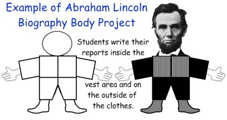 Abraham Lincoln Biography Book Report Projects for Students