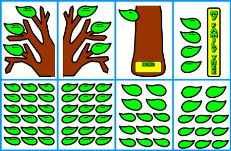 Family Tree Templates and Diagram for Elementary School Students Project