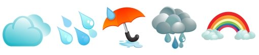 Spring and April Raindrops Umbrella Rainbow Banner