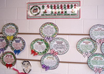 A Christmas Carol Charles Dickens Example of Student Group Projects Using Wreath Templates