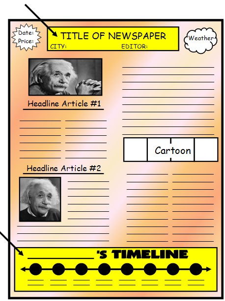 Einstein Biography Newspaper Book Report Projects for Elementary School Kids