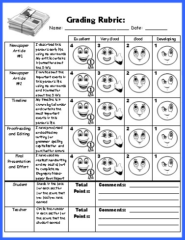 Biography Book Report Newspaper Grading Rubric