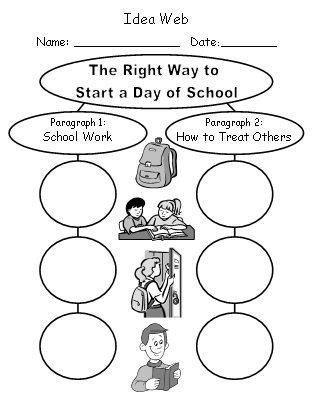 Byrd Baylor Creative Writing Idea Web Worksheet Way to Start a Day