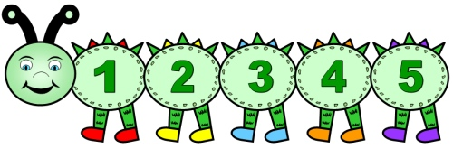 Math Caterpillar Number Line Display for Elementary Classroom