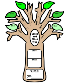 Cause and Effect Tree Book Report Project