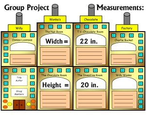Charlie and the Chocolate Factory Fun Group Project Templates and Worksheets Examples