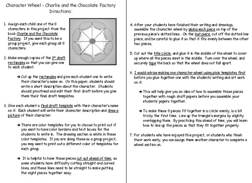 Charlie and the Chocolate Factory Character Wheel Directions for Teachers