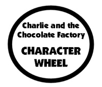 Character Wheel Project Middle Template Section