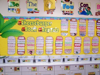 Cheeseburger Sandwich Book Report Projects Classroom Bulletin Board Display