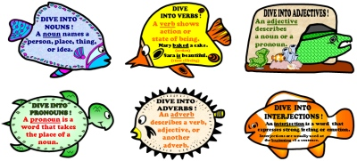 Ocean Fish Grammar Parts of Speech Bulletin Board Display Ideas