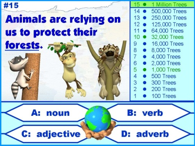 Earth Day Powerpoint Lesson:  Parts of Speech - Nouns, Verbs, Adjectives, and Adverb