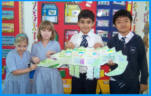 Ideas to Use for Student Group Projects for The Enormous Crocodile by Roald Dahl