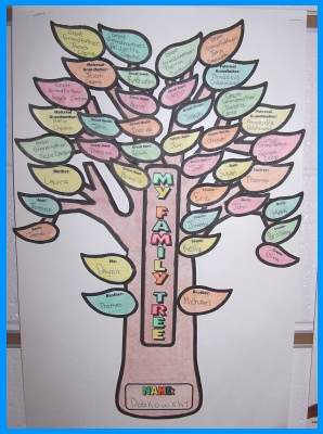 Fun Family Tree Project for Students Branch and Leaf templates