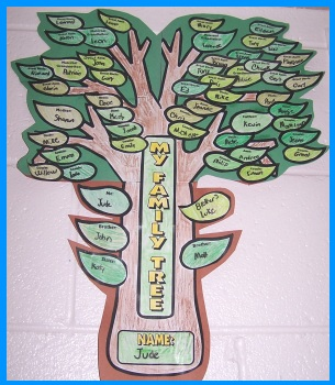 family tree worksheet printable