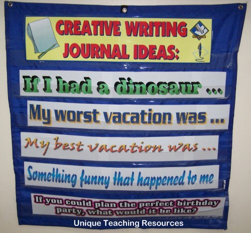 Journal ideas and writing prompt sentence strips and pocket chart display.