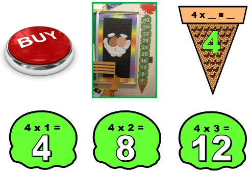 Math Classroom Bulletin Board Display Examples for Learning Multiplication Facts and Times Tables