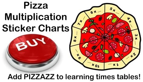 Fun Multiplication Sticker Charts For Math Shaped Like a Pizza
