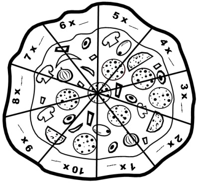 Fun Pizza Templates for Math and Multiplication