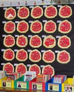 Math Multiplication Pizza Elementary Classroom Bulletin Board Display Example