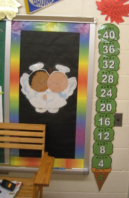 Multiplication and Times Tables Elementary Classroom Display