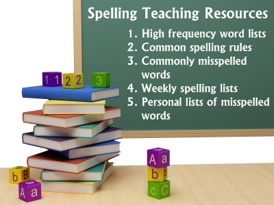 The study of spelling words correctly
