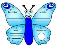 Spring Butteryfly Creative Story Writing Templates and Projects