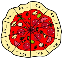 Pizza Shaped Multiplication Incentive and Sticker Charts