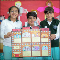 Students with their Charlie and the Chocolate Factory Group Book Report Project
