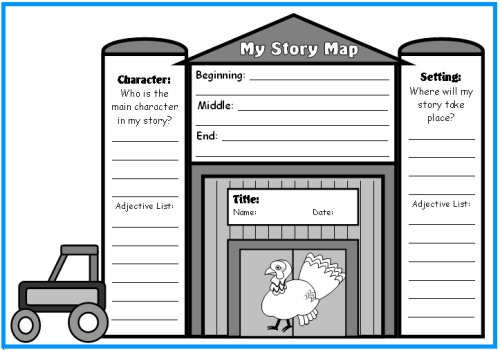 Turkey Creative Writing Set Story Map