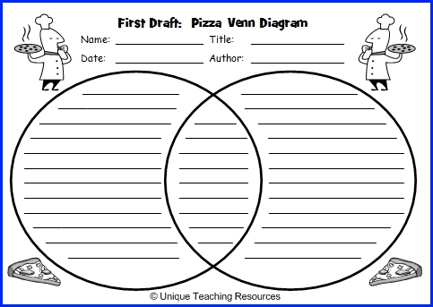 Pizza Venn Diagram Book Report Project: Templates, Worksheets