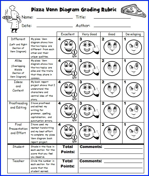 Venn Diagram Book Report Grading Rubric Worksheet