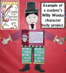 Willy Wonka Character Book Report Project Charlie and the Chocolate Factory