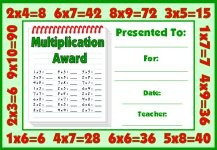 Math Multiplication Awards and Certificates