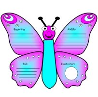 Spring Teaching Resources Butterfly Writing Templates
