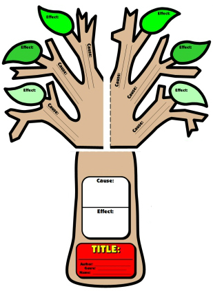 Examples of Book Report Templates - Cause and Effect Tree
