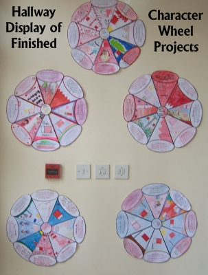Character Wheel Projects Ideas and Examples of Bulletin Board Displays Roald Dahl