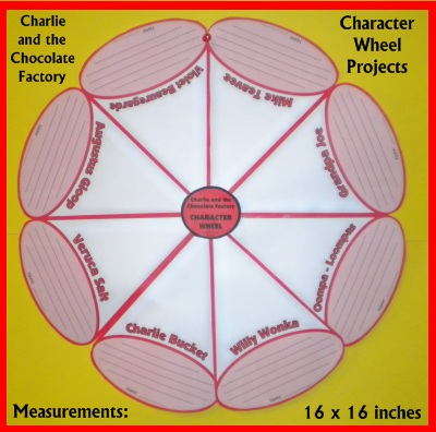 Character Wheel Group Project Charlie and the Chocolate Factory Roald Dahl