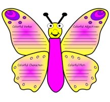 Butterfly Book Report Projects and Fun Templates